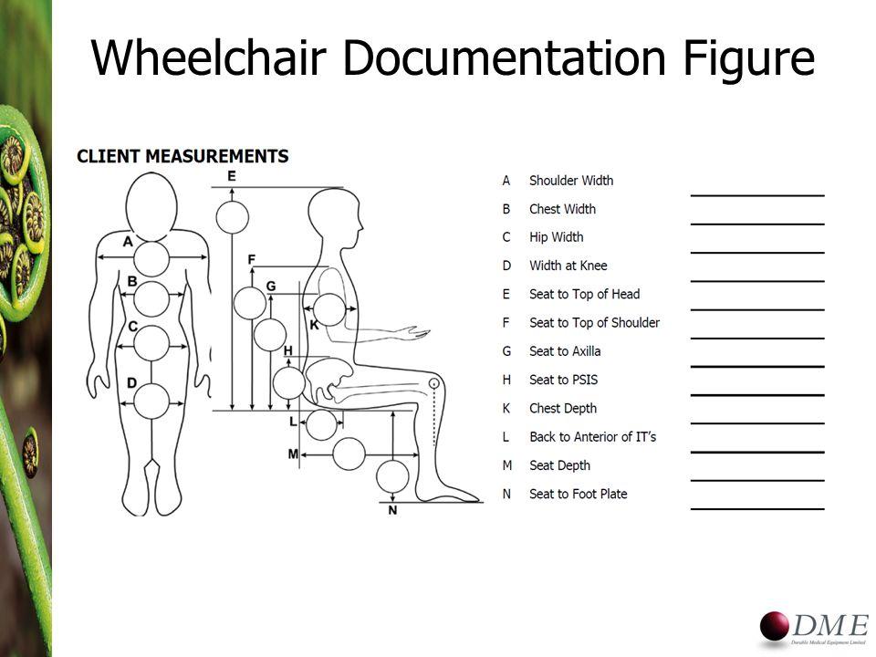 Wheelchair Documentation Figure