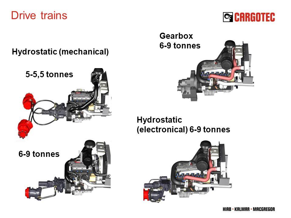Drive trains 5-5,5 tonnes 6-9 tonnes Hydrostatic (mechanical) Gearbox 6-9 tonnes Hydrostatic (electronical) 6-9 tonnes
