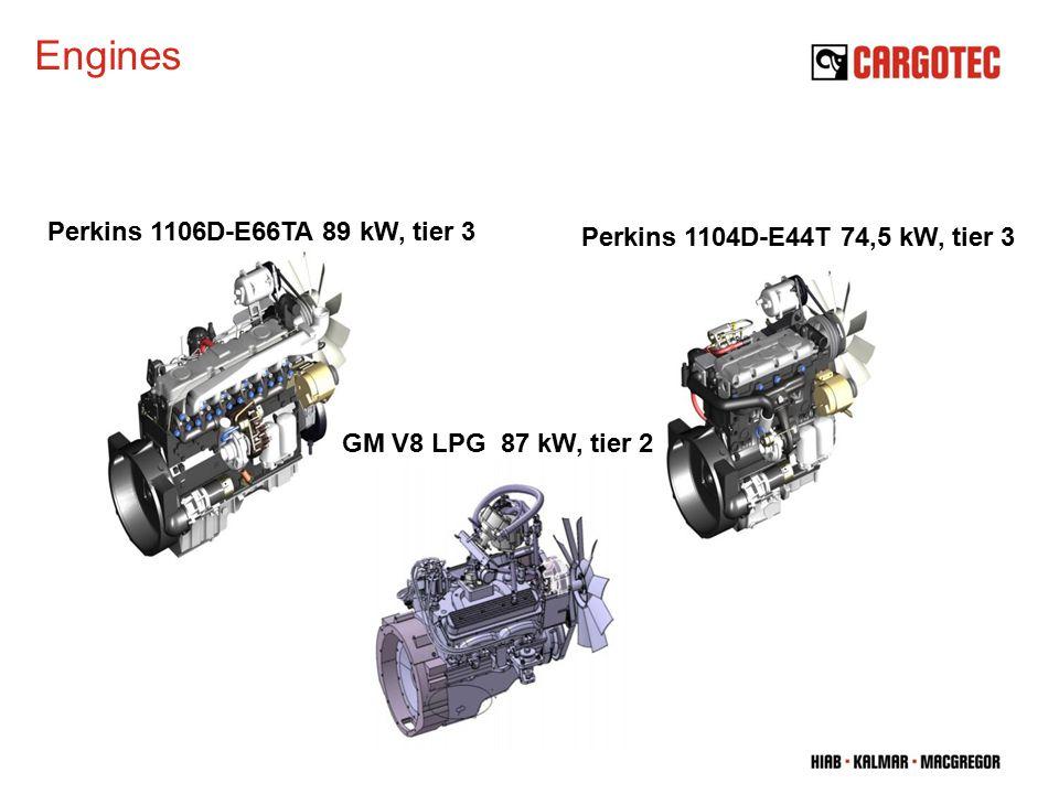 Engines Perkins 1104D-E44T 74,5 kW, tier 3 Perkins 1106D-E66TA 89 kW, tier 3 GM V8 LPG 87 kW, tier 2