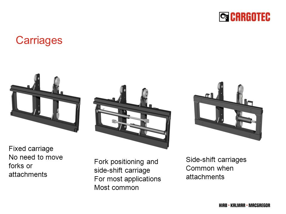 Carriages Fixed carriage No need to move forks or attachments Side-shift carriages Common when attachments Fork positioning and side-shift carriage For most applications Most common