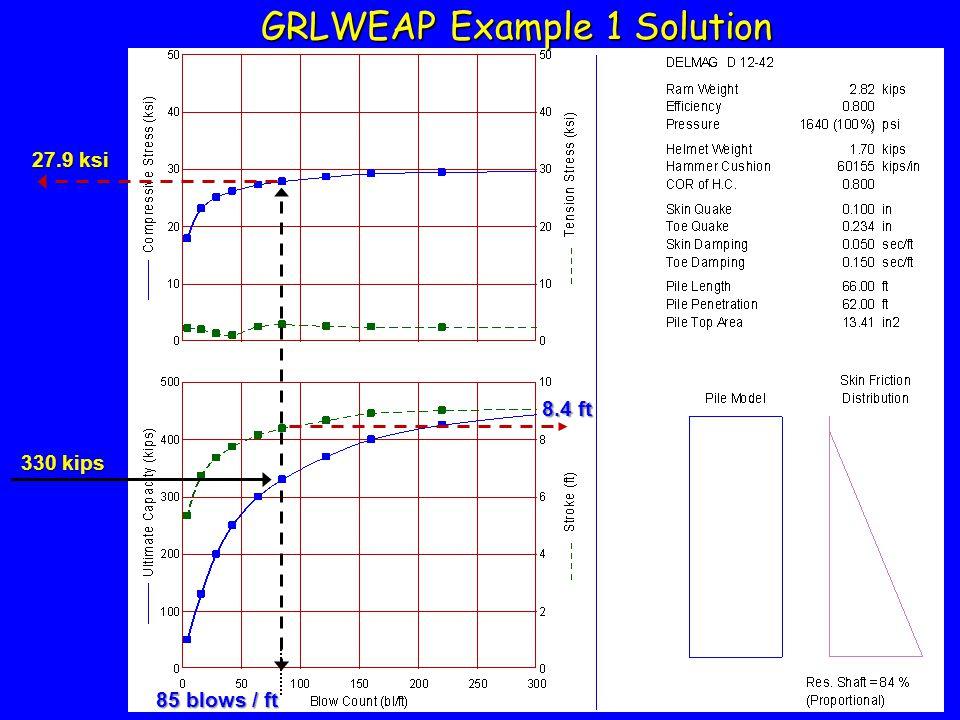 GRLWEAP Example 1 Solution 85 blows / ft 27.9 ksi 330 kips 8.4 ft )