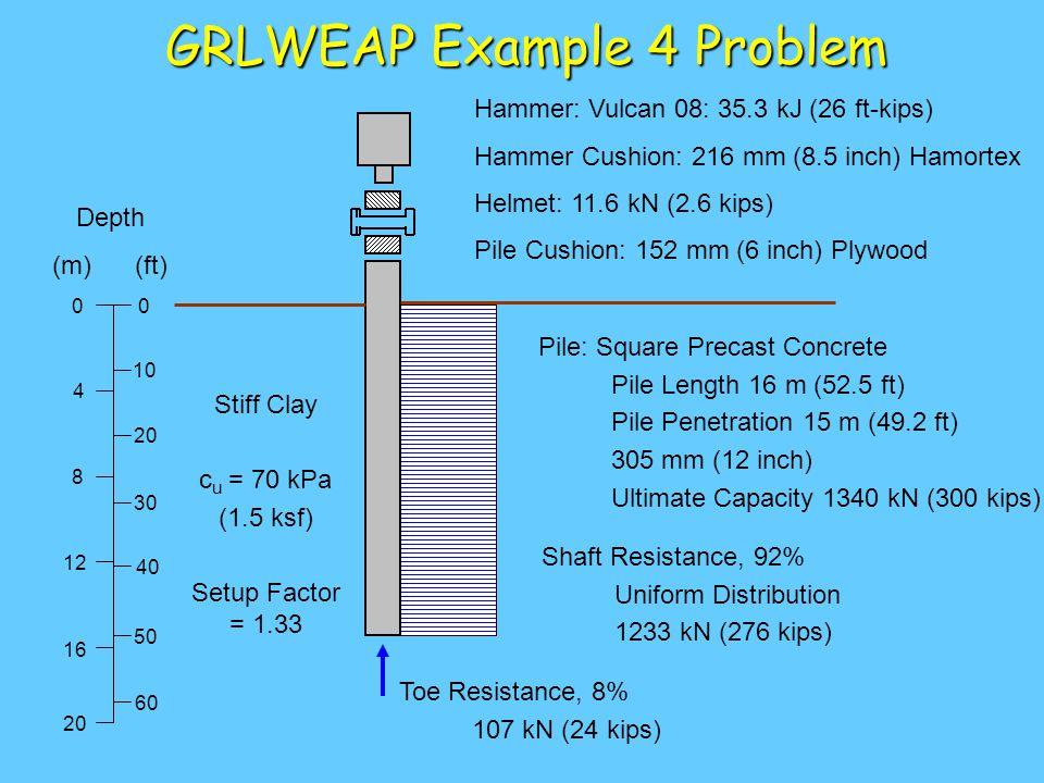 0 4 8 12 16 20 Pile: Square Precast Concrete Pile Length 16 m (52.5 ft) Pile Penetration 15 m (49.2 ft) 305 mm (12 inch) Ultimate Capacity 1340 kN (300 kips) Shaft Resistance, 92% Uniform Distribution 1233 kN (276 kips) Toe Resistance, 8% 107 kN (24 kips) Stiff Clay c u = 70 kPa (1.5 ksf) Setup Factor = 1.33 Hammer: Vulcan 08: 35.3 kJ (26 ft-kips) Hammer Cushion: 216 mm (8.5 inch) Hamortex Helmet: 11.6 kN (2.6 kips) Pile Cushion: 152 mm (6 inch) Plywood 0 10 60 50 40 30 20 Depth (m) (ft) GRLWEAP Example 4 Problem