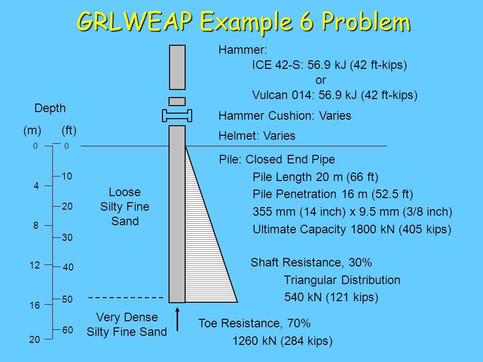 0 4 8 12 16 20 Pile: Closed End Pipe Pile Length 20 m (66 ft) Pile Penetration 16 m (52.5 ft) 355 mm (14 inch) x 9.5 mm (3/8 inch) Ultimate Capacity 1800 kN (405 kips) Shaft Resistance, 30% Triangular Distribution 540 kN (121 kips) Toe Resistance, 70% 1260 kN (284 kips) Loose Silty Fine Sand Hammer: ICE 42-S: 56.9 kJ (42 ft-kips) or Vulcan 014: 56.9 kJ (42 ft-kips) Hammer Cushion: Varies Helmet: Varies 0 10 60 50 40 30 20 Depth (m) (ft) Very Dense Silty Fine Sand GRLWEAP Example 6 Problem