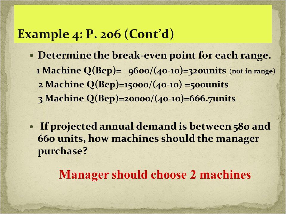Example 4: P. 206 (Cont'd) Determine the break-even point for each range. 1 Machine Q(Bep)= 9600/(40-10)=320units (not in range) 2 Machine Q(Bep)=1500