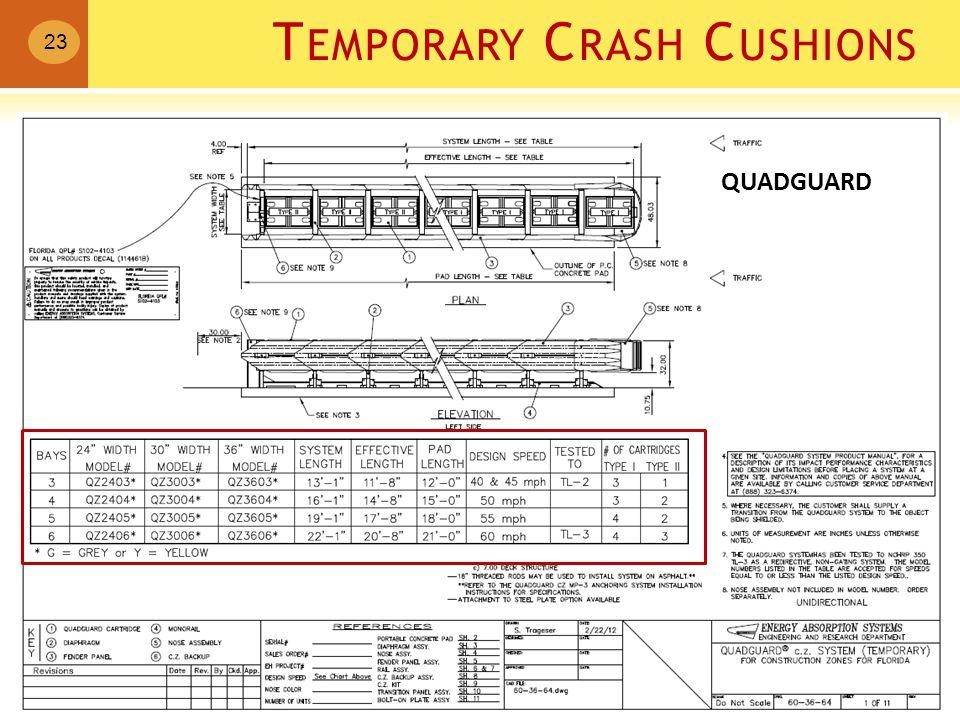 T EMPORARY C RASH C USHIONS 23 QUADGUARD
