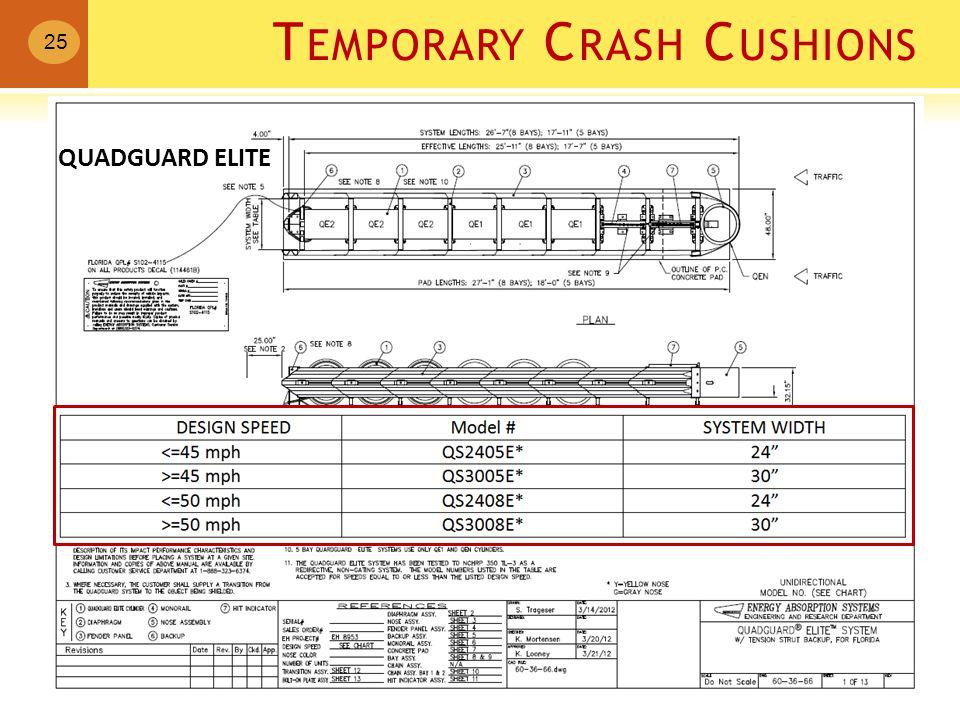 T EMPORARY C RASH C USHIONS 25 QUADGUARD ELITE