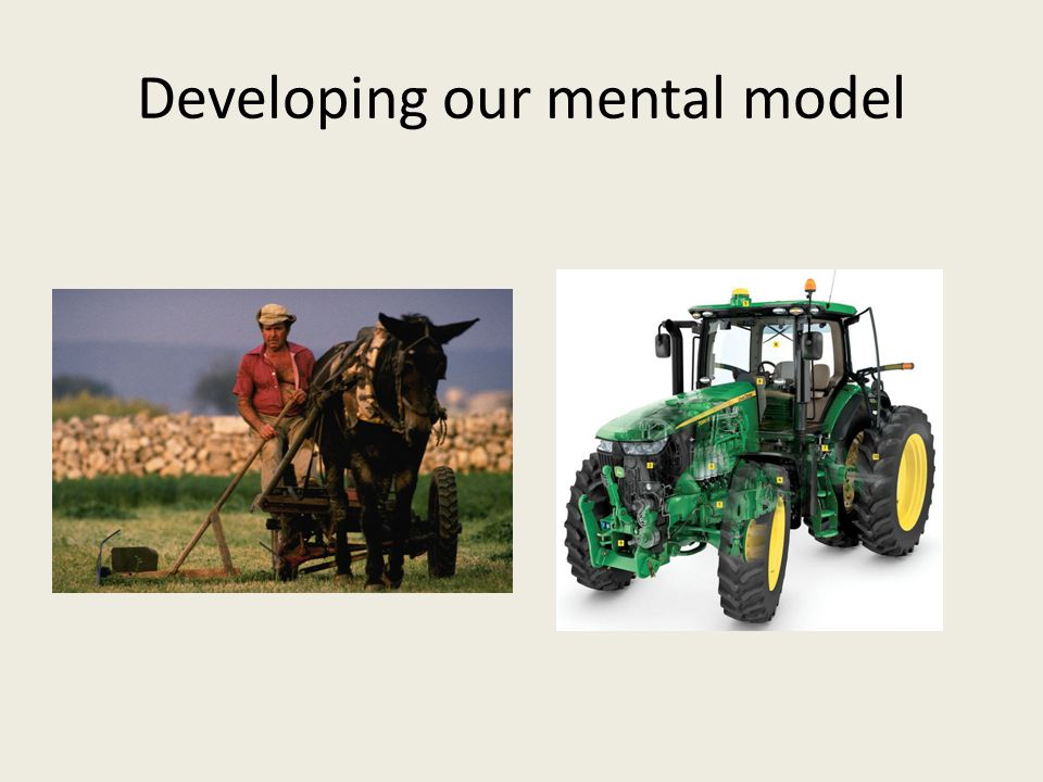 Developing our mental model