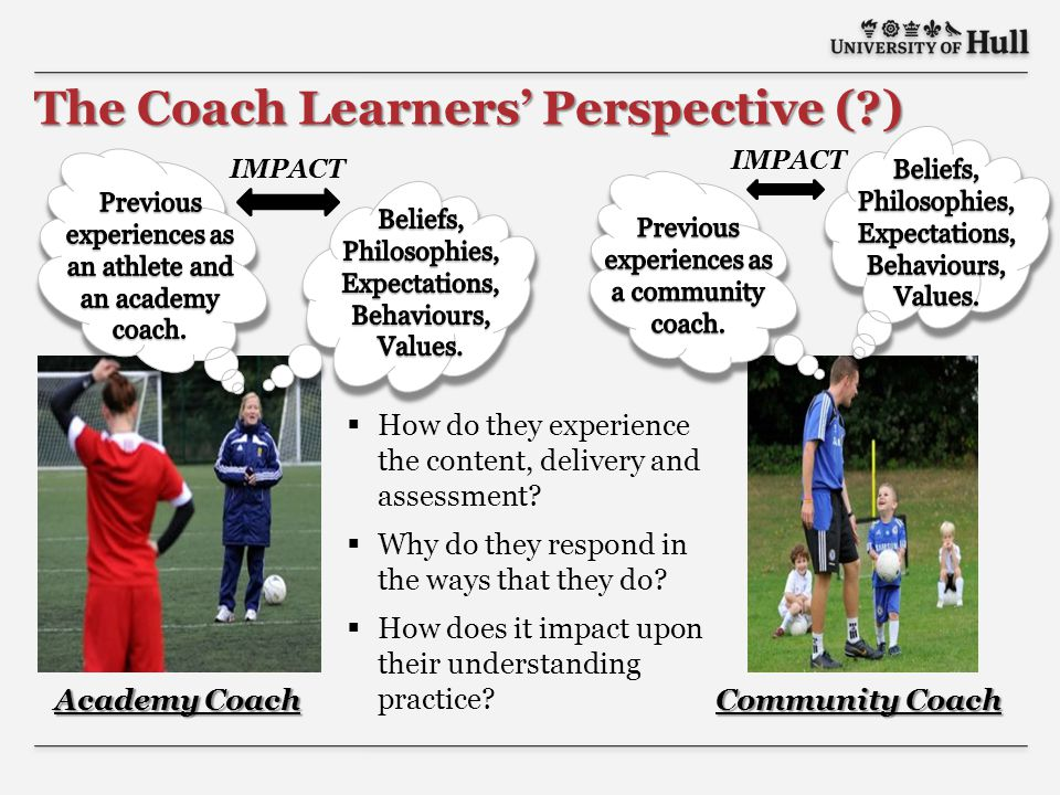The Coach Learners' Perspective (?) Academy Coach Community Coach IMPACT  How do they experience the content, delivery and assessment.