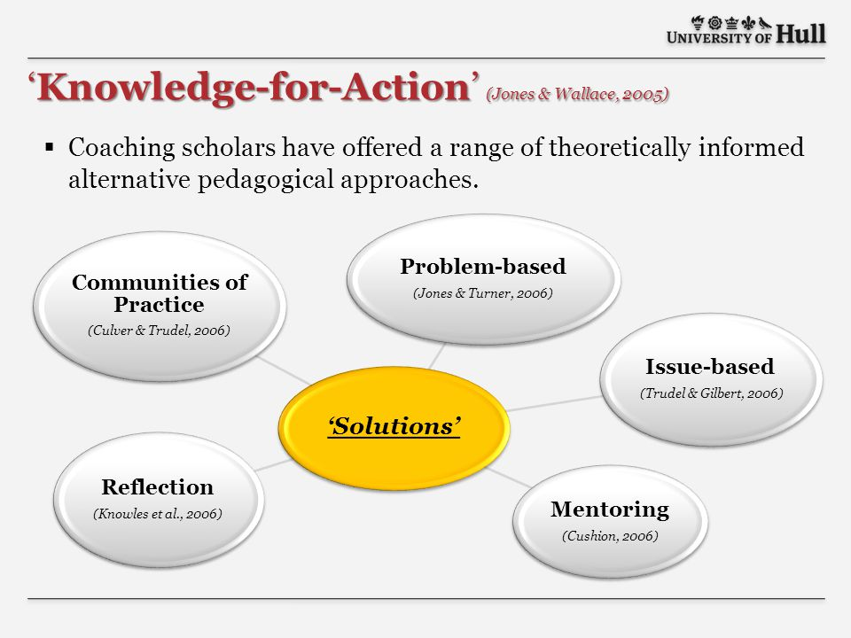 Coaching scholars have offered a range of theoretically informed alternative pedagogical approaches.