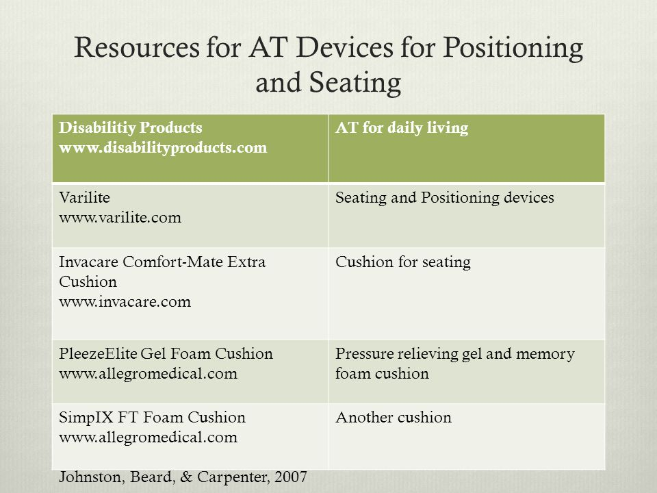 Resources for AT Devices for Positioning and Seating Disabilitiy Products www.disabilityproducts.com AT for daily living Varilite www.varilite.com Seating and Positioning devices Invacare Comfort-Mate Extra Cushion www.invacare.com Cushion for seating PleezeElite Gel Foam Cushion www.allegromedical.com Pressure relieving gel and memory foam cushion SimpIX FT Foam Cushion www.allegromedical.com Another cushion Johnston, Beard, & Carpenter, 2007
