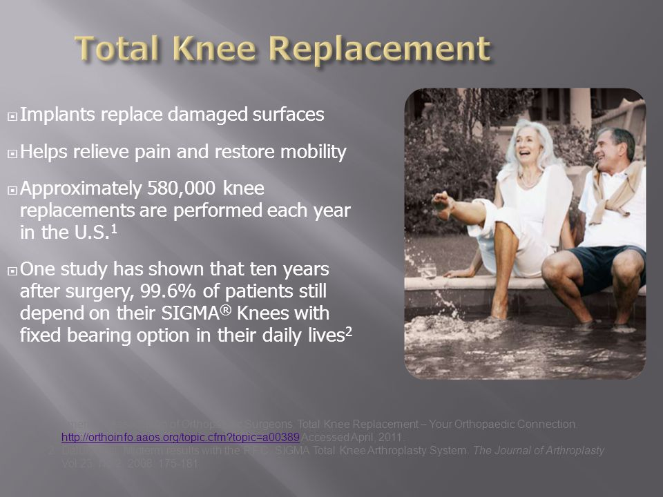 Femoral component Tibial component A surgical procedure that removes and replaces diseased joint surfaces with implants