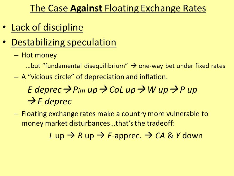 AA 1 DD Output, Y Exchange rate, E E1E1 Y1Y1 1 A Rise in Money Demand Under a Floating Exchange Rate AA 2 E2E2 Y2Y2 2