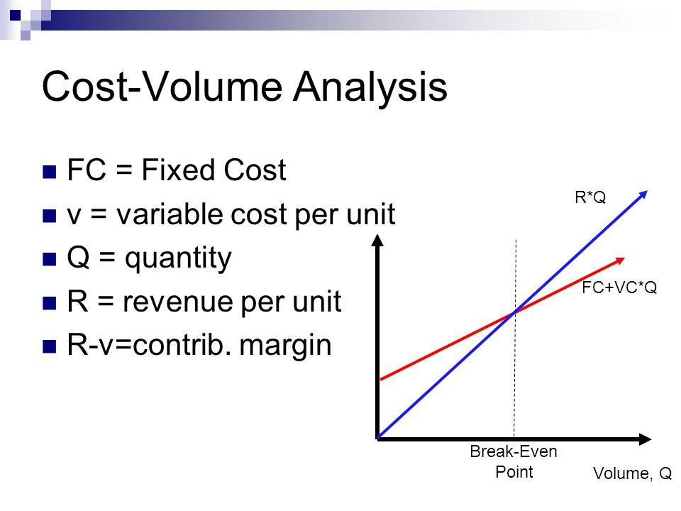 Cost-Volume Analysis FC = Fixed Cost v = variable cost per unit Q = quantity R = revenue per unit R-v=contrib.