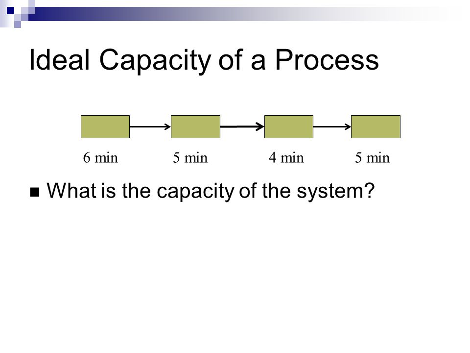 Ideal Capacity of a Process What is the capacity of the system 6 min 5 min 4 min 5 min