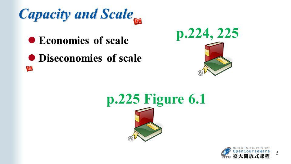 Capacity and Scale 5 Economies of scale Diseconomies of scale p.224, 225 p.225 Figure 6.1