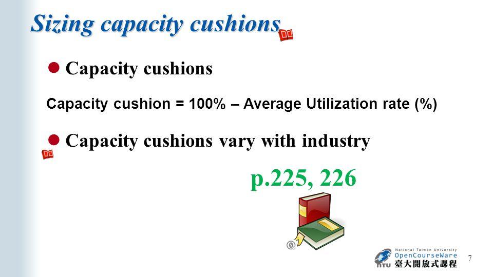 Sizing capacity cushions 7 p.225, 226 Capacity cushion = 100% – Average Utilization rate (%) Capacity cushions Capacity cushions vary with industry