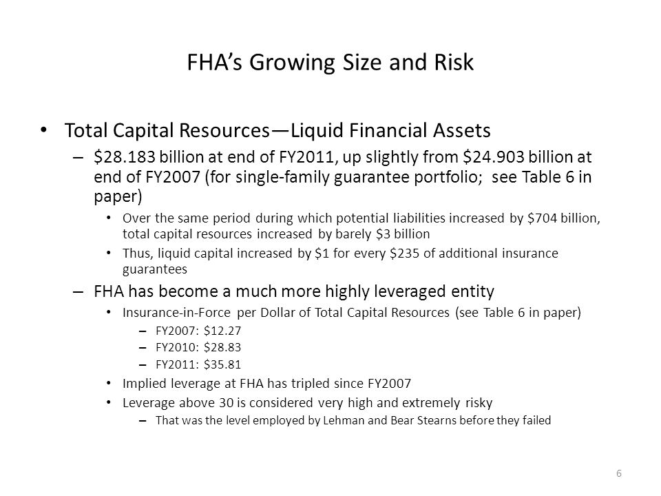 FHA's Growing Size and Risk Total Capital Resources—Liquid Financial Assets – $28.183 billion at end of FY2011, up slightly from $24.903 billion at end of FY2007 (for single-family guarantee portfolio; see Table 6 in paper) Over the same period during which potential liabilities increased by $704 billion, total capital resources increased by barely $3 billion Thus, liquid capital increased by $1 for every $235 of additional insurance guarantees – FHA has become a much more highly leveraged entity Insurance-in-Force per Dollar of Total Capital Resources (see Table 6 in paper) – FY2007: $12.27 – FY2010: $28.83 – FY2011: $35.81 Implied leverage at FHA has tripled since FY2007 Leverage above 30 is considered very high and extremely risky – That was the level employed by Lehman and Bear Stearns before they failed 6
