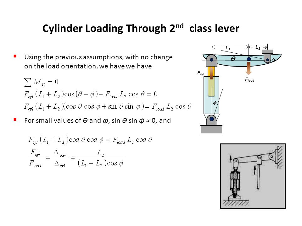 Cylinder Loading Through 2 nd class lever  Using the previous assumptions, with no change on the load orientation, we have we have  For small values