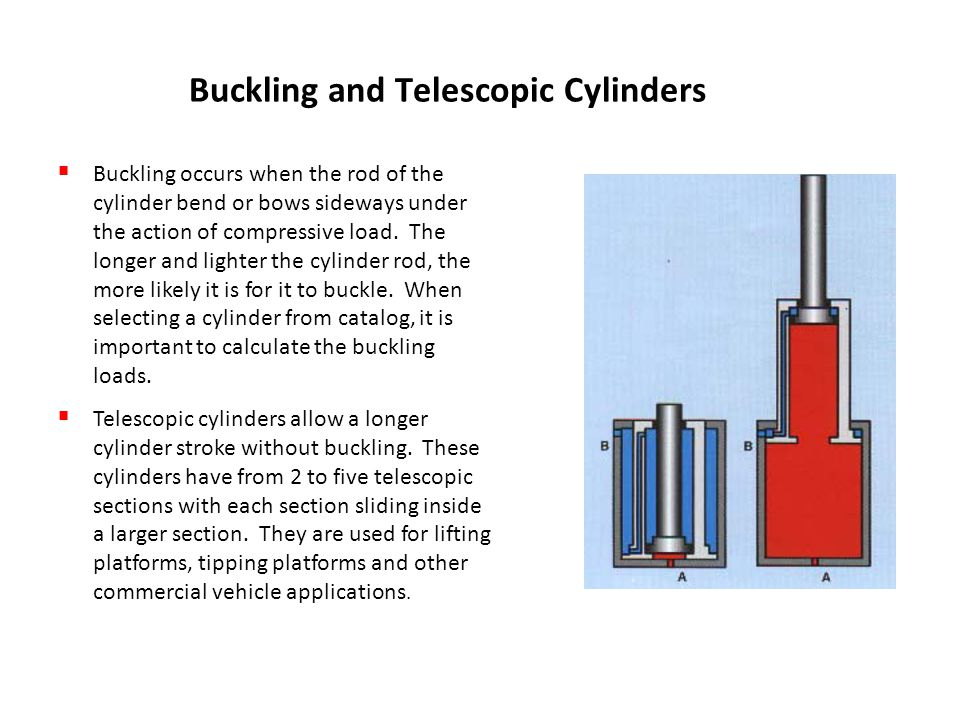 Buckling and Telescopic Cylinders  Buckling occurs when the rod of the cylinder bend or bows sideways under the action of compressive load. The longe
