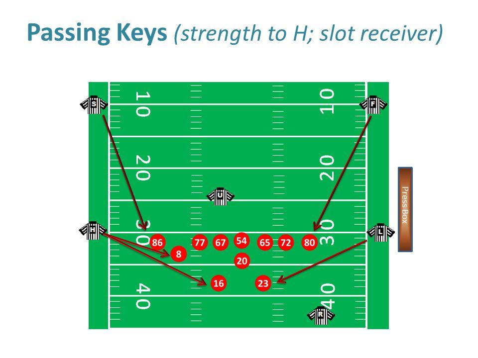 Passing Keys (strength to H; slot receiver)