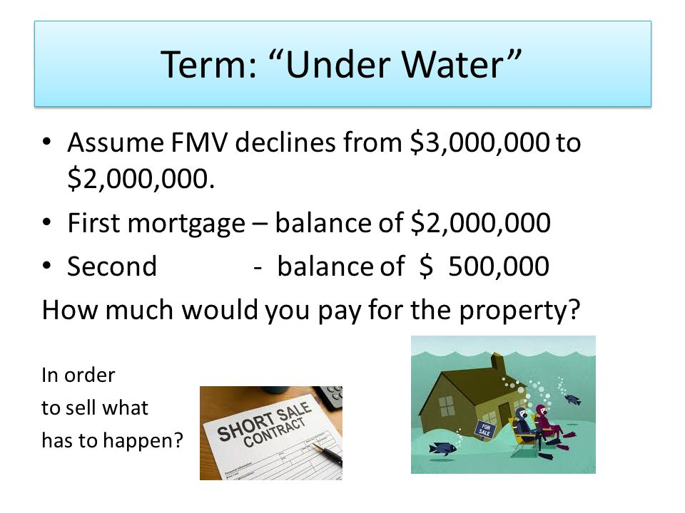 Term: Under Water Assume FMV declines from $3,000,000 to $2,000,000.