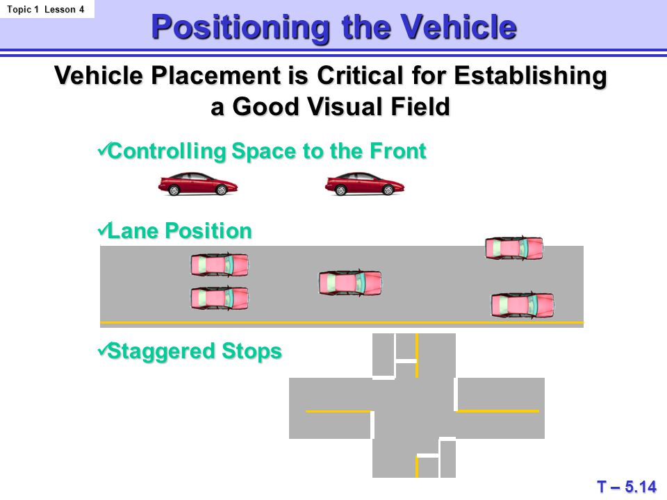 Positioning the Vehicle Topic 1 Lesson 4 T – 5.14 Vehicle Placement is Critical for Establishing a Good Visual Field Controlling Space to the Front Controlling Space to the Front Lane Position Lane Position Staggered Stops Staggered Stops
