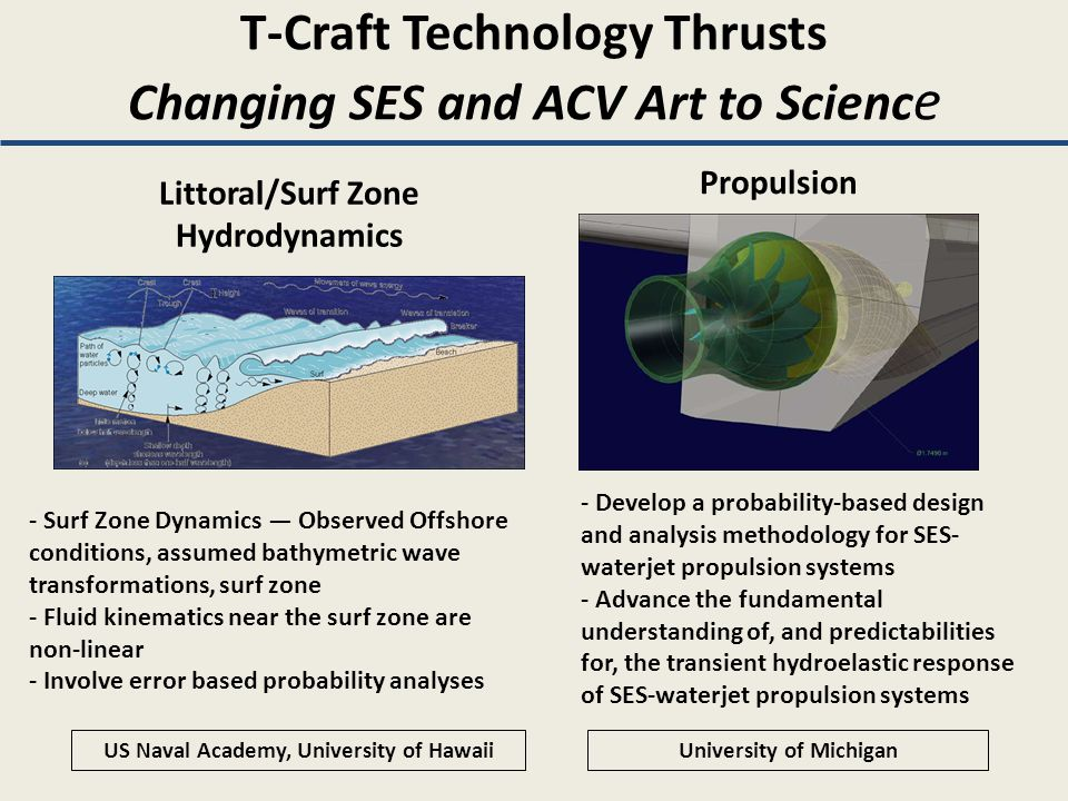 T-Craft Technology Thrusts Changing SES and ACV Art to Scienc e Littoral/Surf Zone Hydrodynamics Propulsion - Develop a probability-based design and a