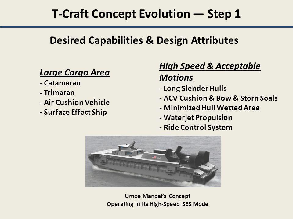 T-Craft Concept Evolution — Step 1 Desired Capabilities & Design Attributes Large Cargo Area - Catamaran - Trimaran - Air Cushion Vehicle - Surface Ef