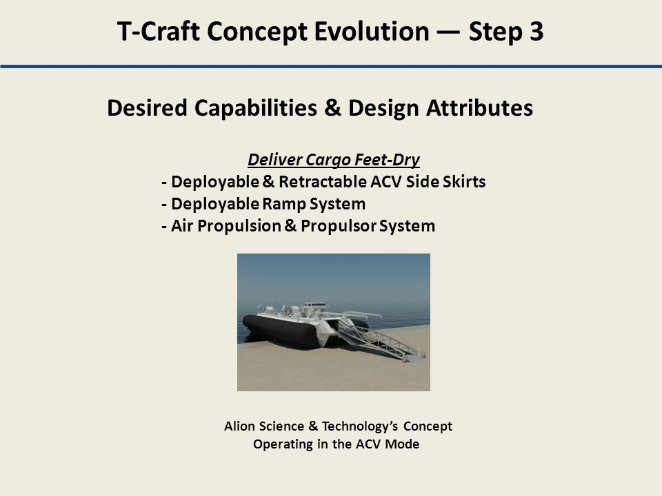 T-Craft Concept Evolution — Step 3 Desired Capabilities & Design Attributes Alion Science & Technology's Concept Operating in the ACV Mode Deliver Car