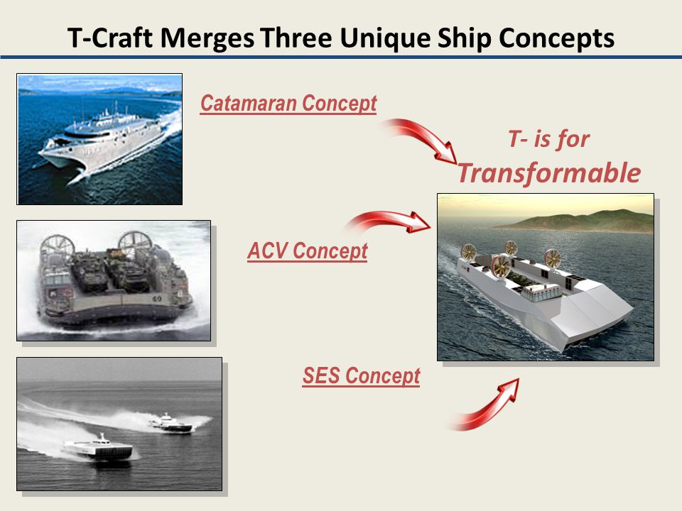 T-Craft Merges Three Unique Ship Concepts Catamaran Concept SES Concept ACV Concept T- is for Transformable