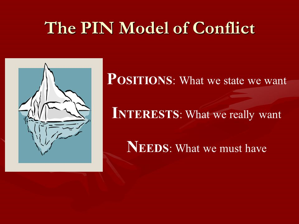 The PIN Model of Conflict P OSITIONS: What we state we want I NTERESTS: What we really want N EEDS: What we must have