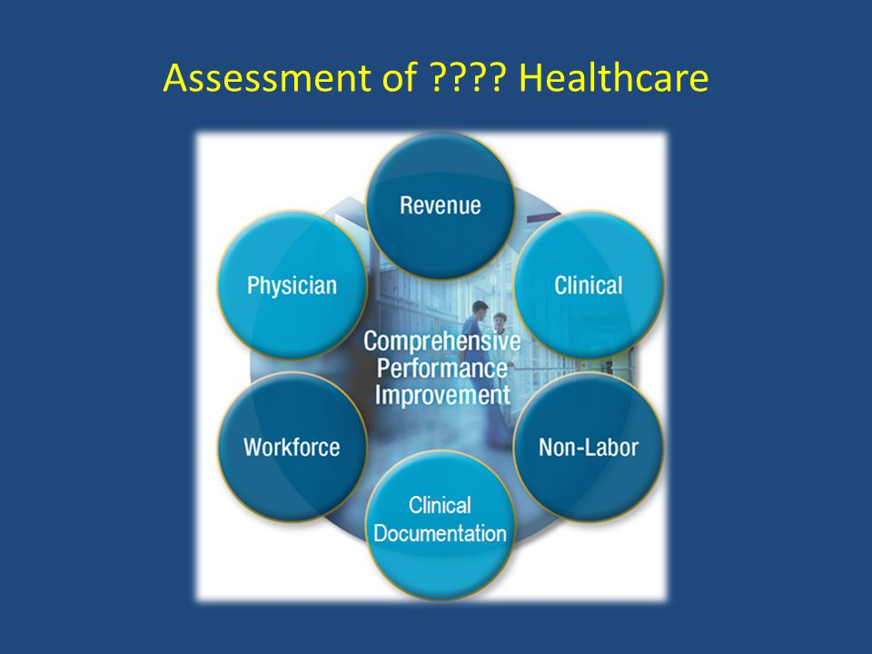 Assessment of Healthcare