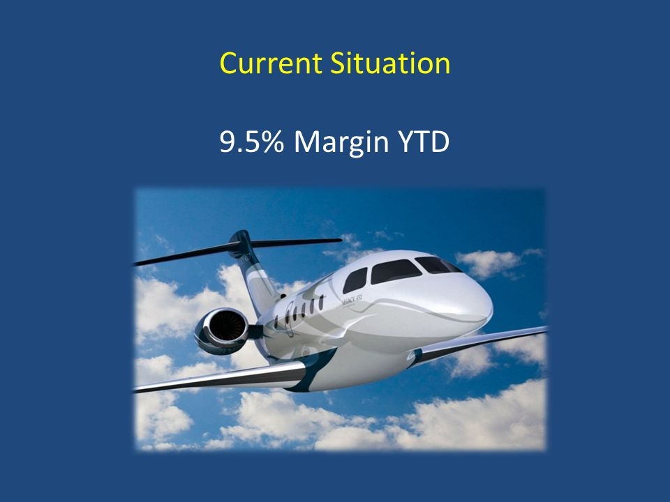 Current Situation 9.5% Margin YTD