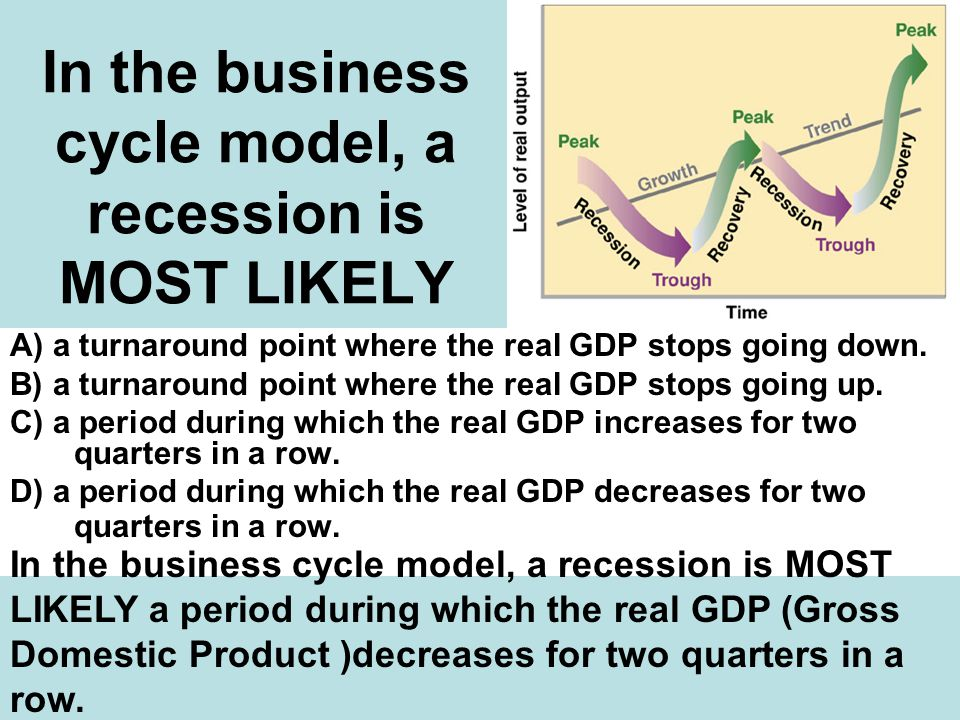 In the business cycle model, a recession is MOST LIKELY A) a turnaround point where the real GDP stops going down.