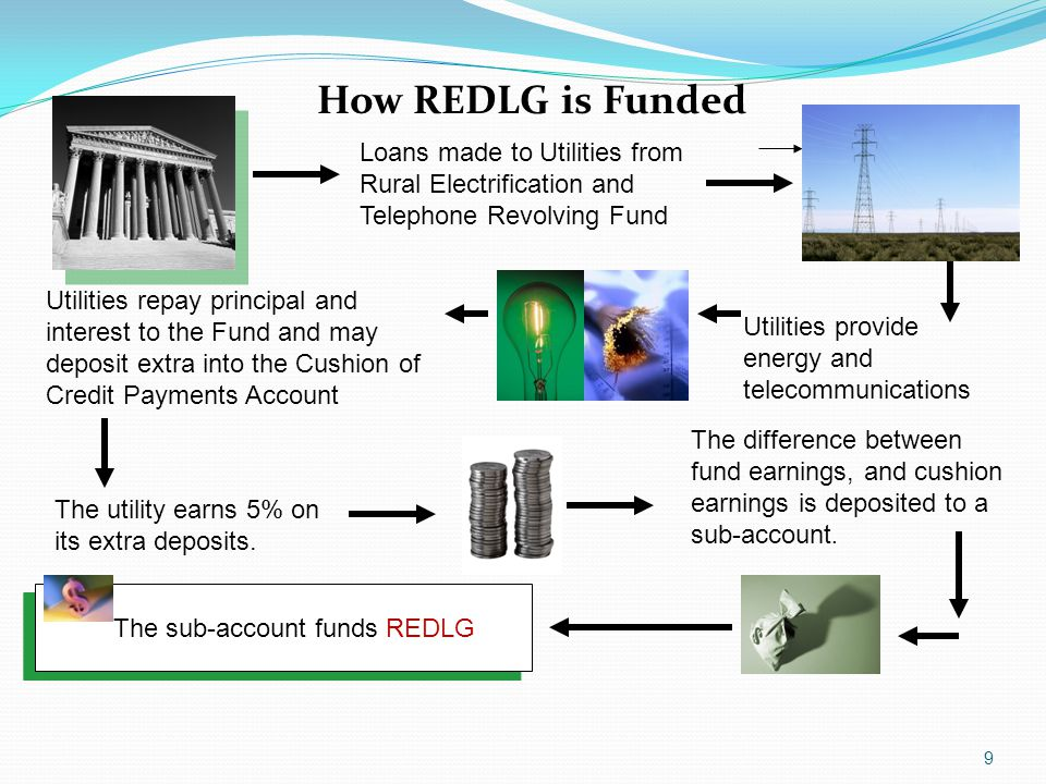 9 Loans made to Utilities from Rural Electrification and Telephone Revolving Fund Utilities provide energy and telecommunications Utilities repay prin