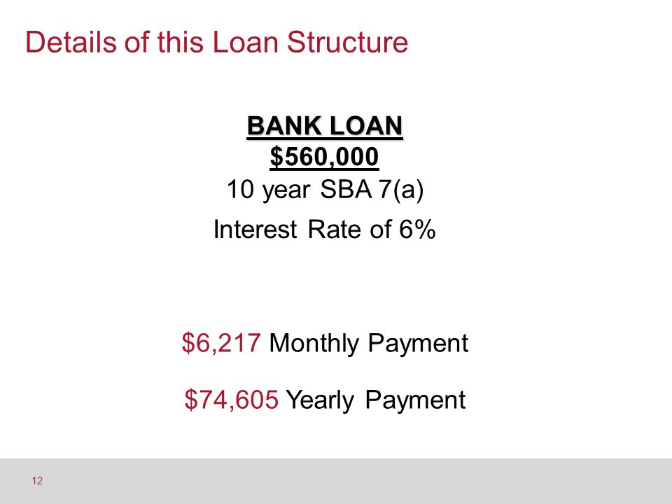 Details of this Loan Structure 12 BANK LOAN $560,000 10 year SBA 7(a) Interest Rate of 6% $6,217 Monthly Payment $74,605 Yearly Payment