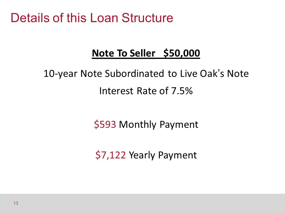 Details of this Loan Structure 13 Note To Seller Note To Seller $50,000 10-year Note Subordinated to Live Oak's Note Interest Rate of 7.5% $593 Monthl