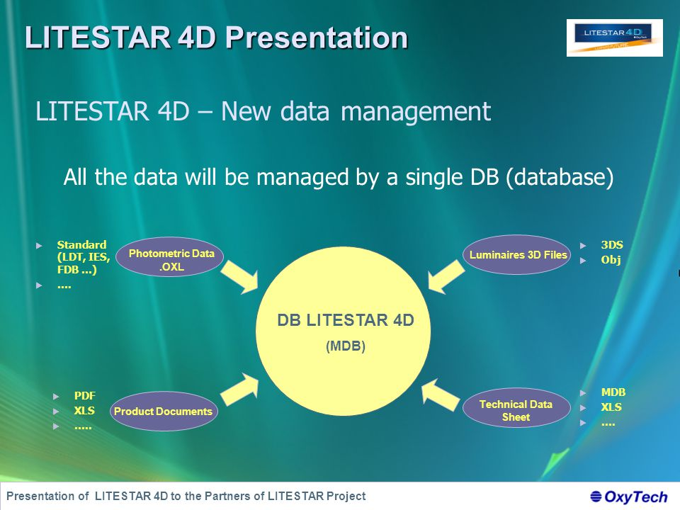 LITESTAR 4D Presentation Presentation of LITESTAR 4D to the Partners of LITESTAR Project LITESTAR 4D – New data management All the data will be managed by a single DB (database) Photometric Data.OXL Luminaires 3D Files DB LITESTAR 4D (MDB) Product Documents Technical Data Sheet  3DS  Obj  Standard (LDT, IES, FDB …)  ….