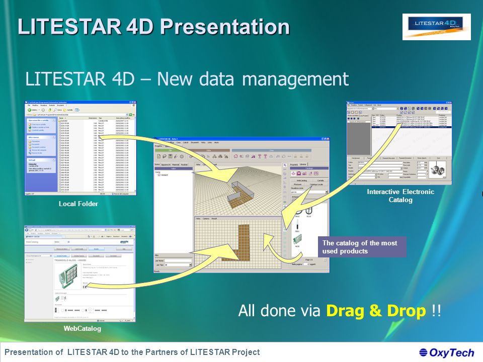 LITESTAR 4D Presentation Presentation of LITESTAR 4D to the Partners of LITESTAR Project LITESTAR 4D – New data management All done via Drag & Drop !.