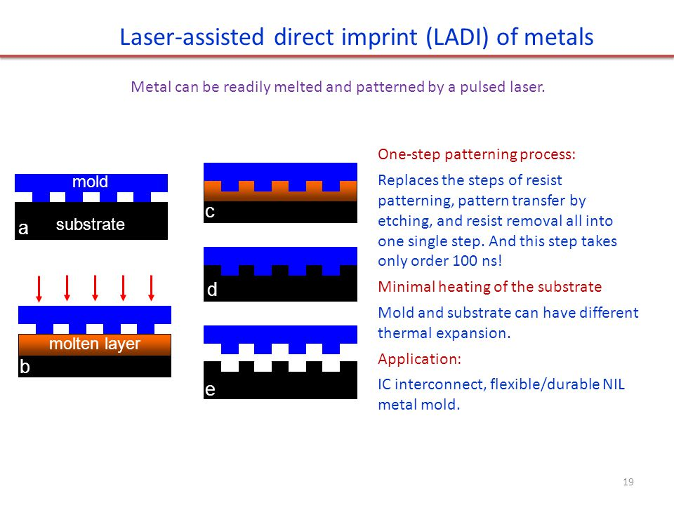 Laser-assisted direct imprint (LADI) of metals mold substrate a molten layer b c d e One-step patterning process: Replaces the steps of resist patterning, pattern transfer by etching, and resist removal all into one single step.