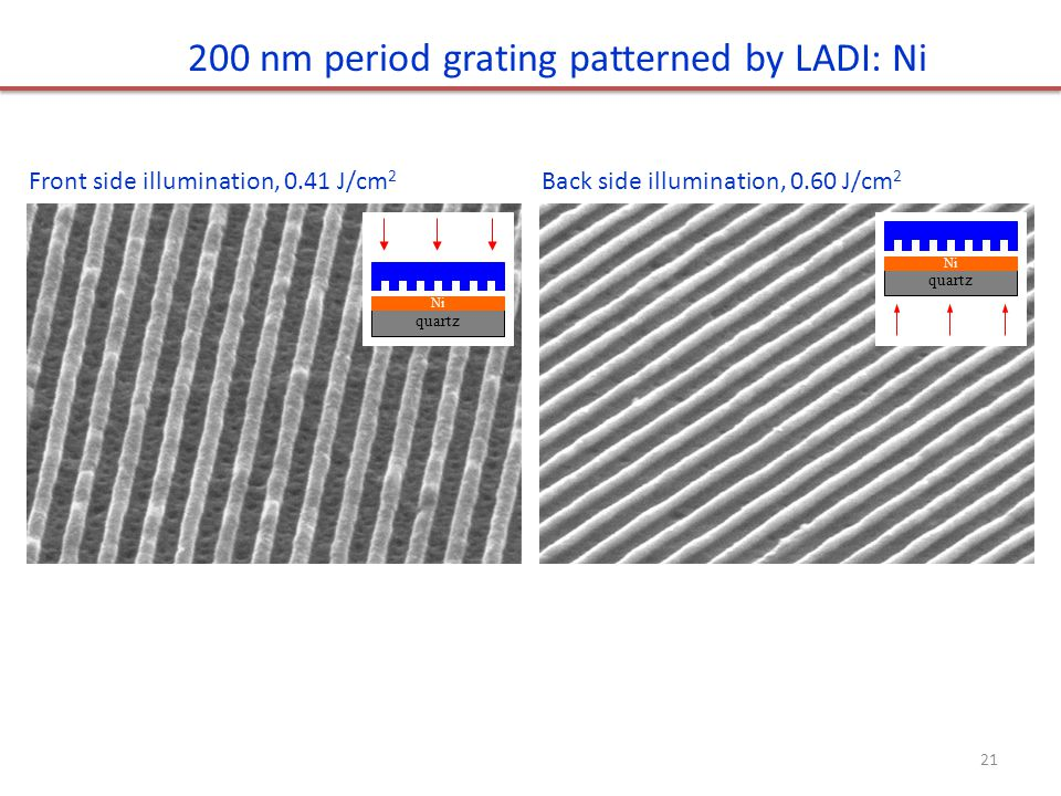 21 quartz Ni Front side illumination, 0.41 J/cm 2 Back side illumination, 0.60 J/cm 2 quartz Ni 200 nm period grating patterned by LADI: Ni