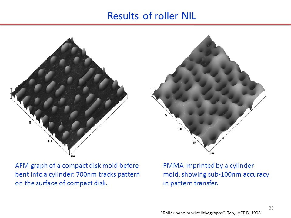 Results of roller NIL PMMA imprinted by a cylinder mold, showing sub-100nm accuracy in pattern transfer.