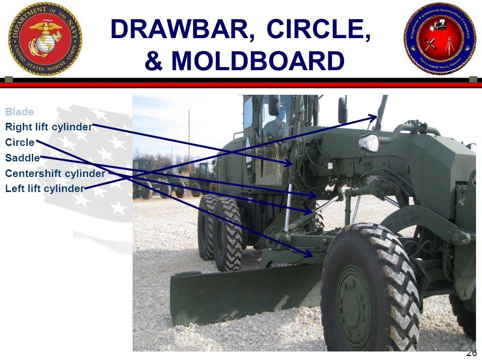 26 Blade Right lift cylinder Circle Saddle Centershift cylinder Left lift cylinder DRAWBAR, CIRCLE, & MOLDBOARD