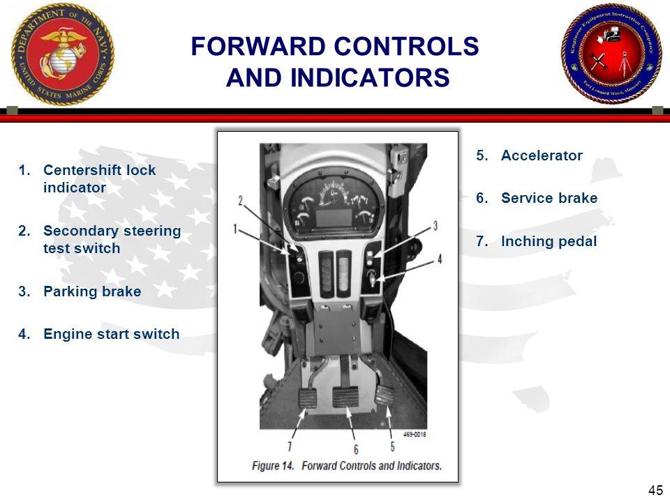 45 5.Accelerator 6.Service brake 7.Inching pedal FORWARD CONTROLS AND INDICATORS 1.Centershift lock indicator 2.Secondary steering test switch 3.Parki