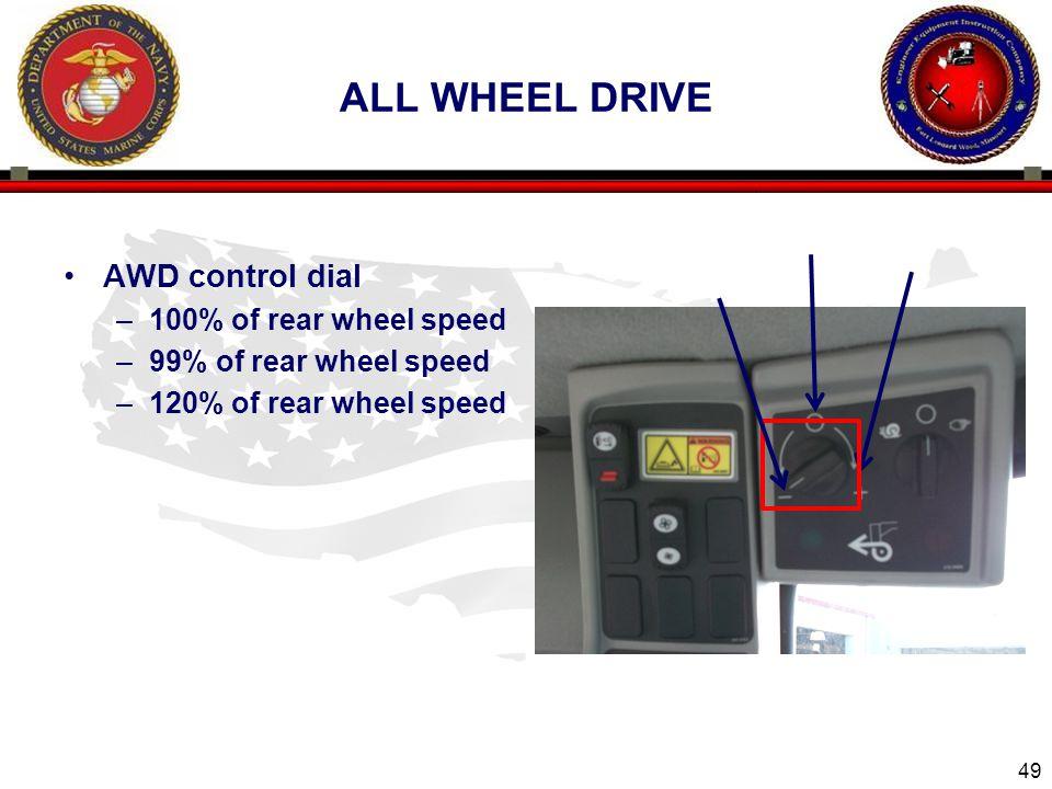 49 ALL WHEEL DRIVE AWD control dial –100% of rear wheel speed –99% of rear wheel speed –120% of rear wheel speed
