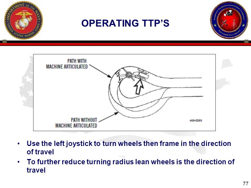 77 OPERATING TTP'S Use the left joystick to turn wheels then frame in the direction of travel To further reduce turning radius lean wheels is the dire