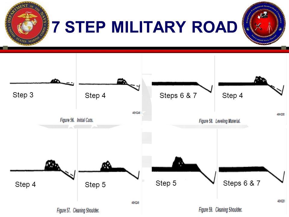 87 7 STEP MILITARY ROAD Step 3 Step 4 Step 5 Steps 6 & 7Step 4 Step 5Steps 6 & 7