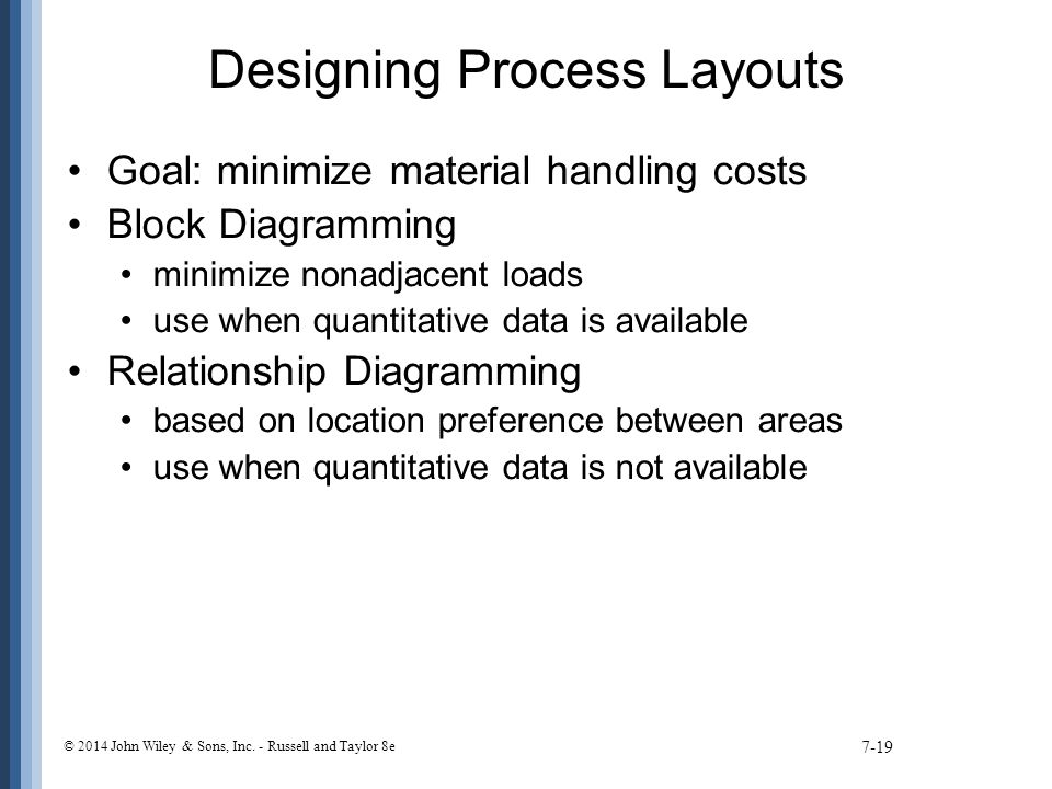 Designing Process Layouts Goal: minimize material handling costs Block Diagramming minimize nonadjacent loads use when quantitative data is available Relationship Diagramming based on location preference between areas use when quantitative data is not available 7-19 © 2014 John Wiley & Sons, Inc.