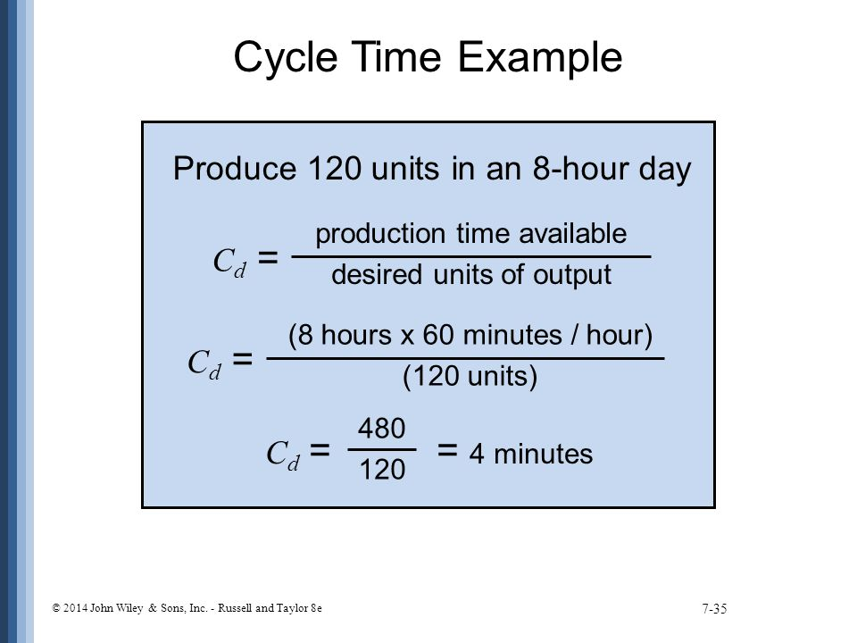 Cycle Time Example 7-35 © 2014 John Wiley & Sons, Inc.