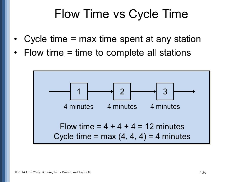 Flow Time vs Cycle Time Cycle time = max time spent at any station Flow time = time to complete all stations 7-36 123 4 minutes Flow time = 4 + 4 + 4 = 12 minutes Cycle time = max (4, 4, 4) = 4 minutes © 2014 John Wiley & Sons, Inc.